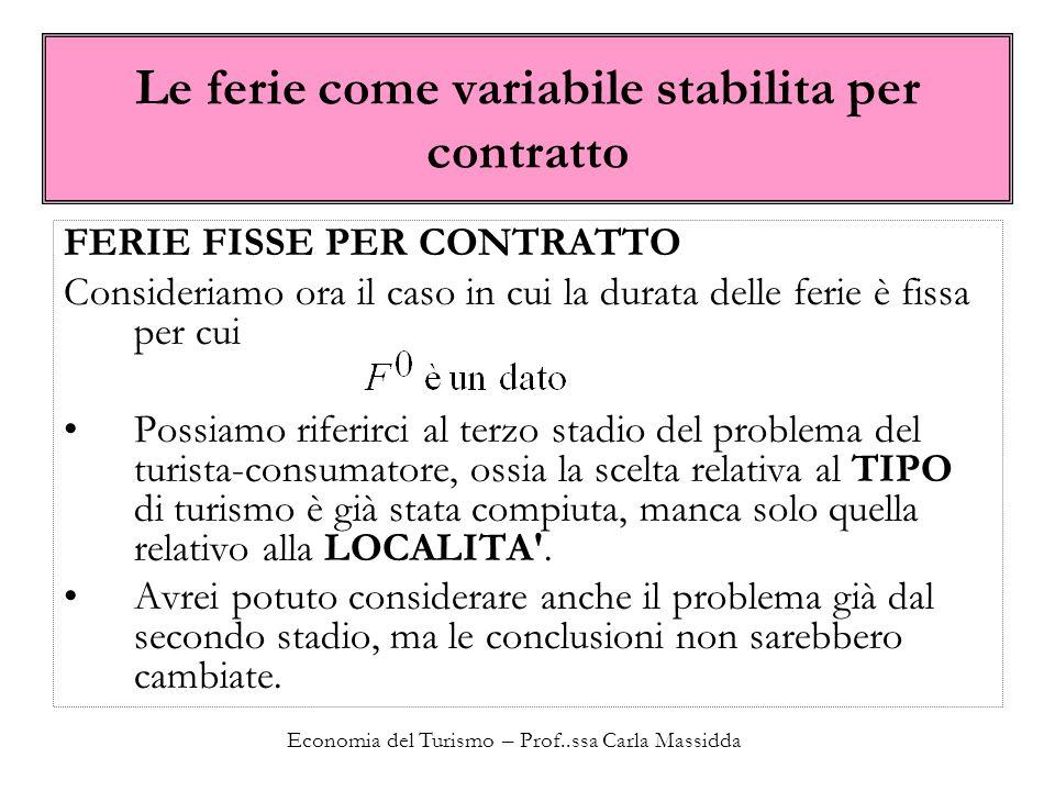 Economia del Turismo – Prof..ssa Carla Massidda Le ferie come variabile stabilita per contratto FERIE FISSE PER CONTRATTO Consideriamo ora il caso in
