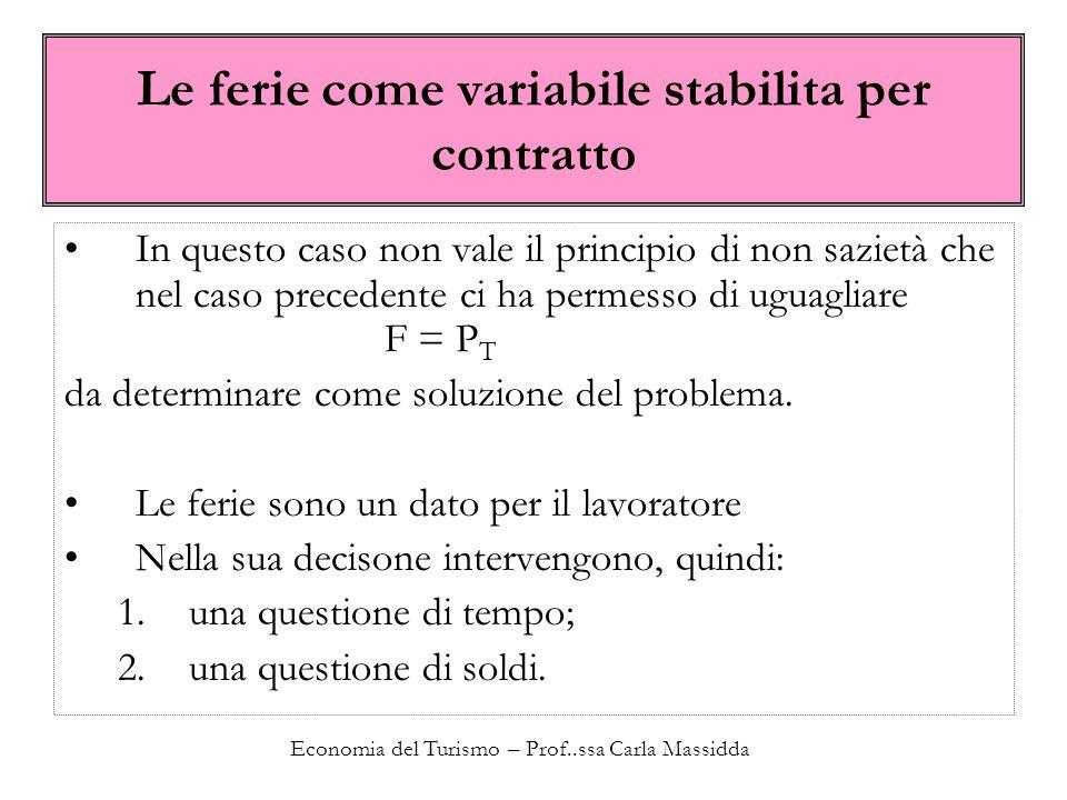 Economia del Turismo – Prof..ssa Carla Massidda Le ferie come variabile stabilita per contratto In questo caso non vale il principio di non sazietà ch