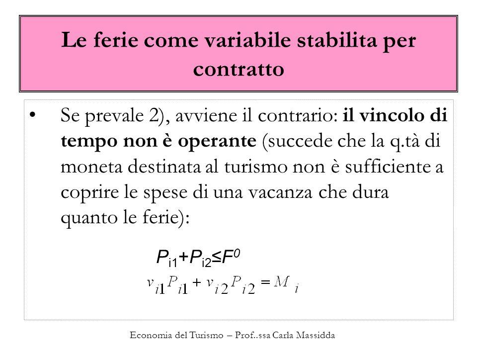 Economia del Turismo – Prof..ssa Carla Massidda Le ferie come variabile stabilita per contratto Se prevale 2), avviene il contrario: il vincolo di tem