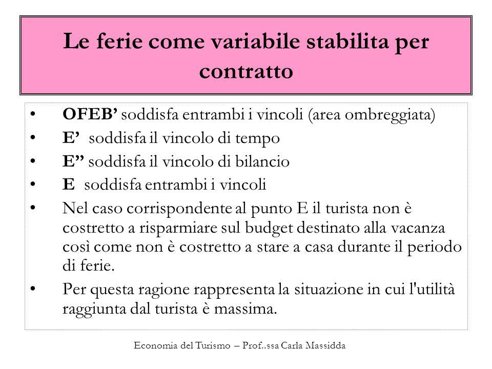 Economia del Turismo – Prof..ssa Carla Massidda Le ferie come variabile stabilita per contratto OFEB' soddisfa entrambi i vincoli (area ombreggiata) E