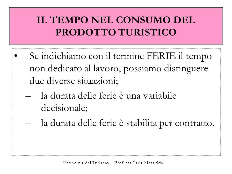 Economia del Turismo – Prof..ssa Carla Massidda IL TEMPO NEL CONSUMO DEL PRODOTTO TURISTICO Se indichiamo con il termine FERIE il tempo non dedicato a