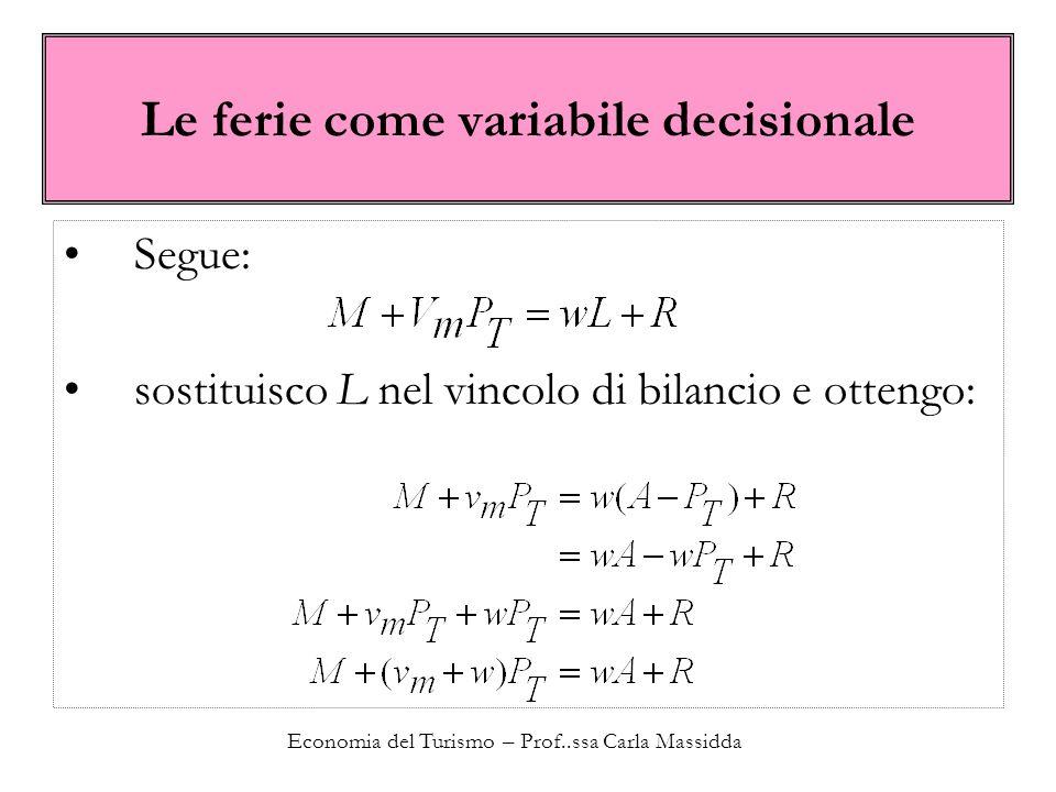 Economia del Turismo – Prof..ssa Carla Massidda Le ferie come variabile decisionale Segue: sostituisco L nel vincolo di bilancio e ottengo: