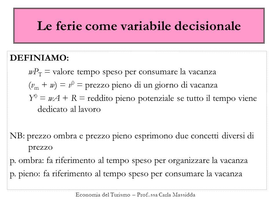 Economia del Turismo – Prof..ssa Carla Massidda Le ferie come variabile decisionale DEFINIAMO: wP T = valore tempo speso per consumare la vacanza (v m