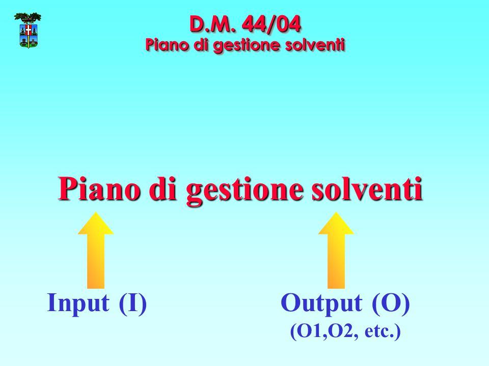 Piano di gestione solventi Input (I)Output (O) (O1,O2, etc.)