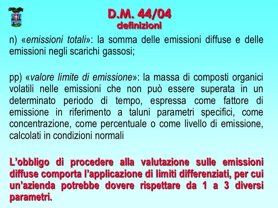 n) « emissioni totali »: la somma delle emissioni diffuse e delle emissioni negli scarichi gassosi; pp) « valore limite di emissione »: la massa di composti organici volatili nelle emissioni che non può essere superata in un determinato periodo di tempo, espressa come fattore di emissione in riferimento a taluni parametri specifici, come concentrazione, come percentuale o come livello di emissione, calcolati in condizioni normali L'obbligo di procedere alla valutazione sulle emissioni diffuse comporta l'applicazione di limiti differenziati, per cui un'azienda potrebbe dovere rispettare da 1 a 3 diversi parametri.