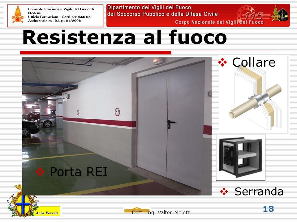 Dott. Ing. Valter Melotti 18 Resistenza al fuoco PPorta REI CCollare SSerranda