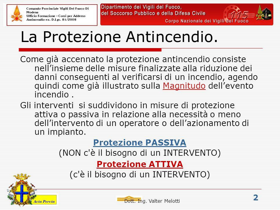 Dott.Ing. Valter Melotti 3 La Protezione Antincendio.
