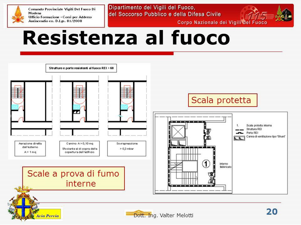 Dott. Ing. Valter Melotti 20 Resistenza al fuoco Scale a prova di fumo interne Scala protetta