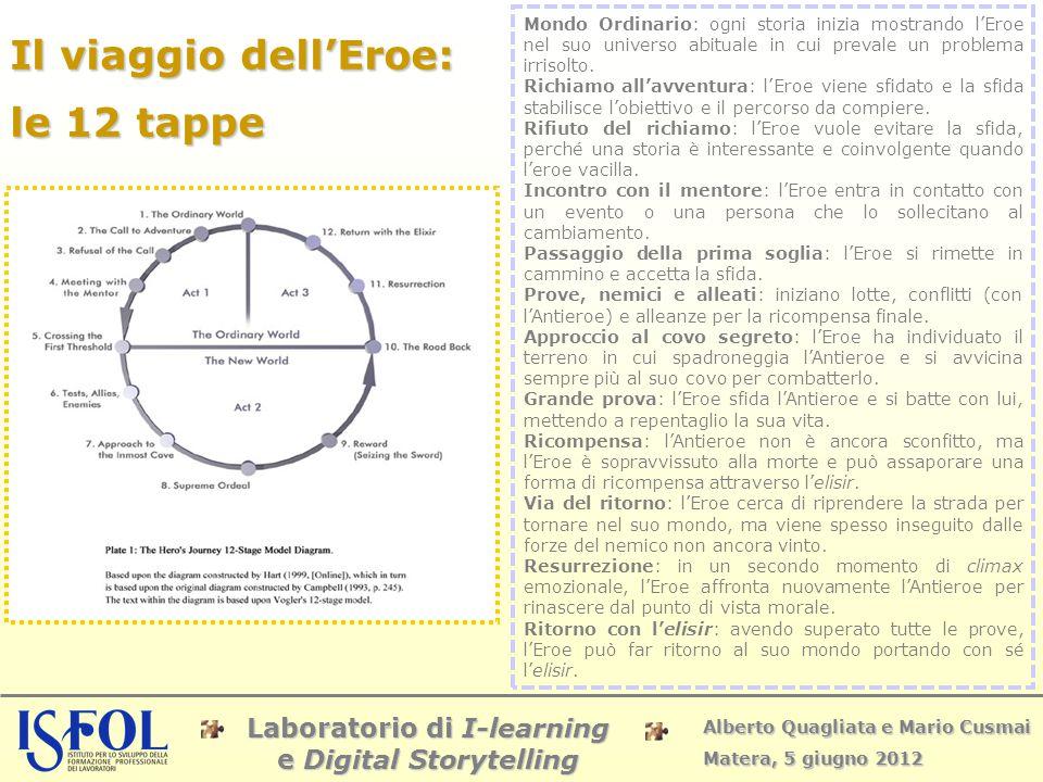 Laboratorio di I-learning e Digital Storytelling Alberto Quagliata e Mario Cusmai Matera, 5 giugno 2012 Mondo Ordinario: ogni storia inizia mostrando