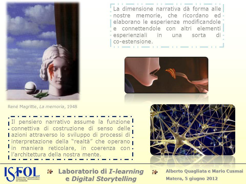 Laboratorio di I-learning e Digital Storytelling Alberto Quagliata e Mario Cusmai Matera, 5 giugno 2012 René Magritte, La memoria, 1948 La dimensione