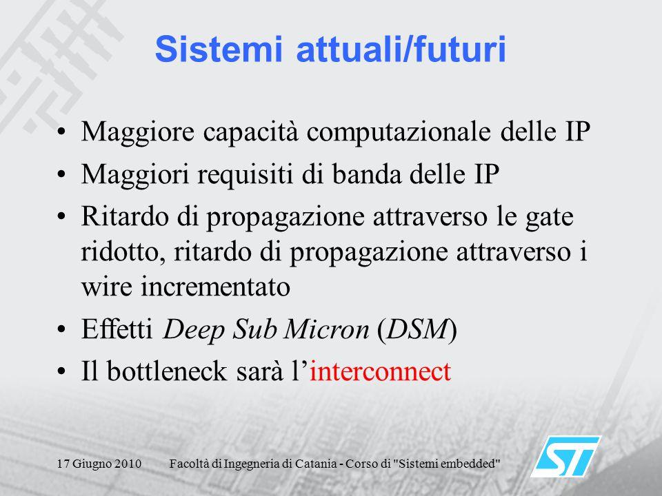 17 Giugno 2010Facoltà di Ingegneria di Catania - Corso di Sistemi embedded Sistemi attuali/futuri Maggiore capacità computazionale delle IP Maggiori requisiti di banda delle IP Ritardo di propagazione attraverso le gate ridotto, ritardo di propagazione attraverso i wire incrementato Effetti Deep Sub Micron (DSM) Il bottleneck sarà l'interconnect