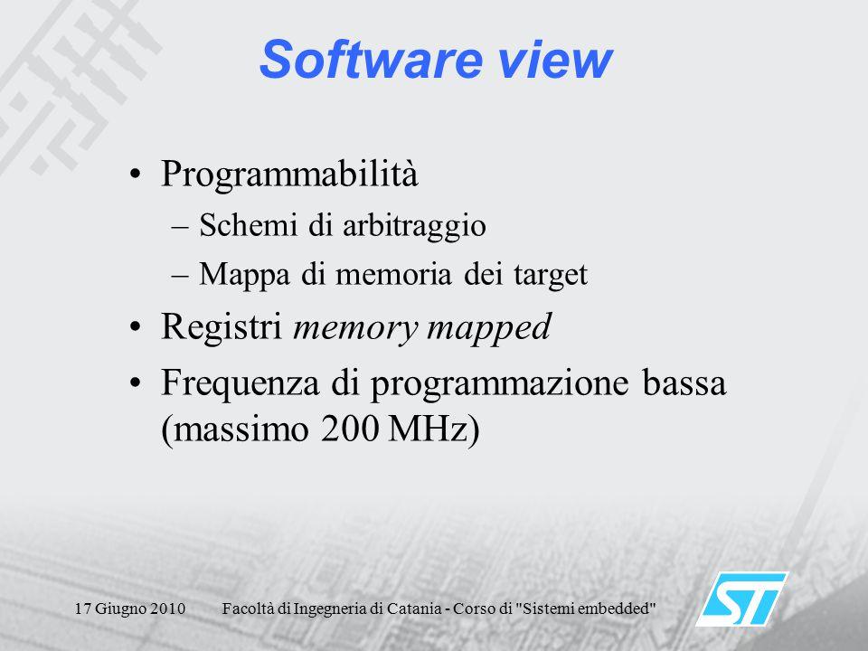 17 Giugno 2010Facoltà di Ingegneria di Catania - Corso di Sistemi embedded Software view Programmabilità –Schemi di arbitraggio –Mappa di memoria dei target Registri memory mapped Frequenza di programmazione bassa (massimo 200 MHz)