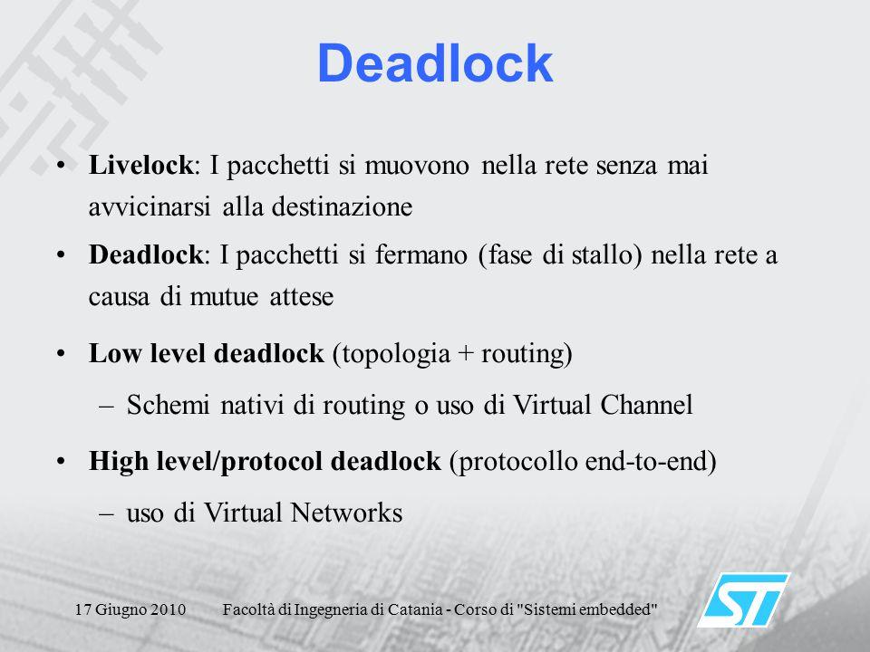 17 Giugno 2010Facoltà di Ingegneria di Catania - Corso di Sistemi embedded Deadlock Livelock: I pacchetti si muovono nella rete senza mai avvicinarsi alla destinazione Deadlock: I pacchetti si fermano (fase di stallo) nella rete a causa di mutue attese Low level deadlock (topologia + routing) –Schemi nativi di routing o uso di Virtual Channel High level/protocol deadlock (protocollo end-to-end) –uso di Virtual Networks