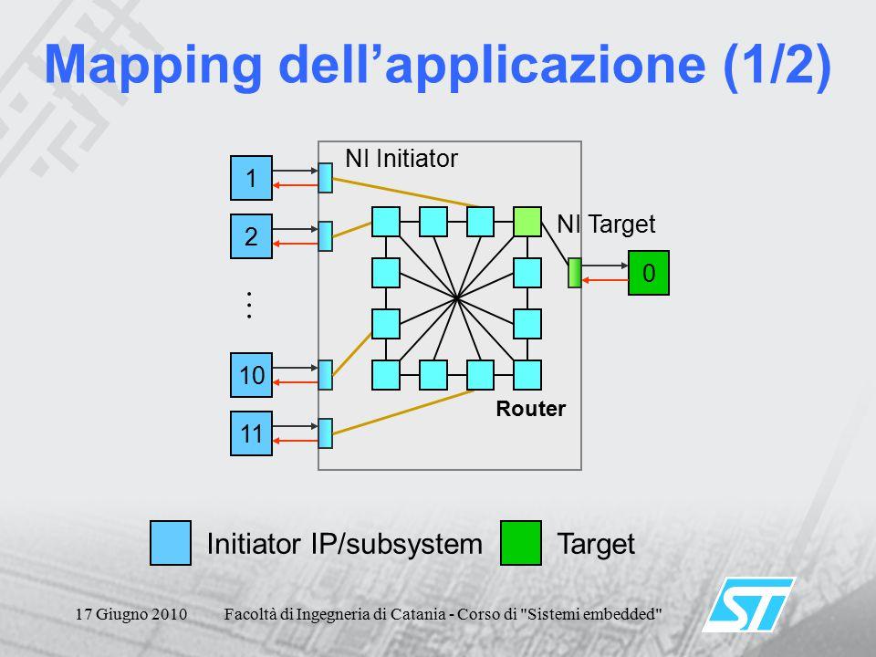 17 Giugno 2010Facoltà di Ingegneria di Catania - Corso di Sistemi embedded Mapping dell'applicazione (1/2) 1 2 10 11 … Initiator IP/subsystemTarget 0 NI Initiator NI Target Router
