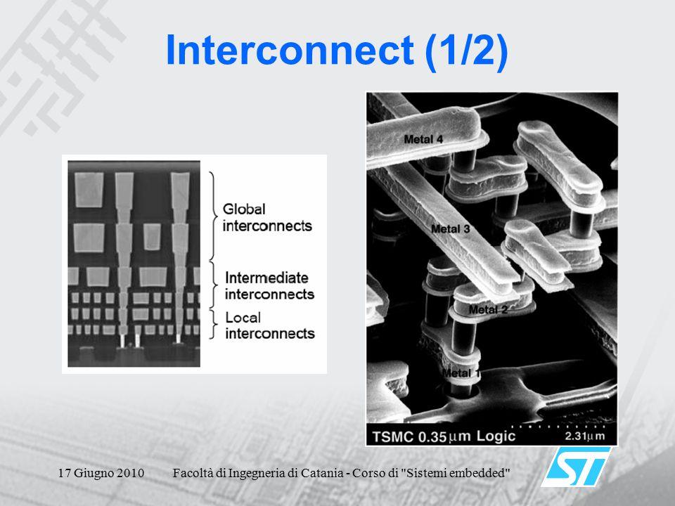 17 Giugno 2010Facoltà di Ingegneria di Catania - Corso di Sistemi embedded Interconnect (1/2)