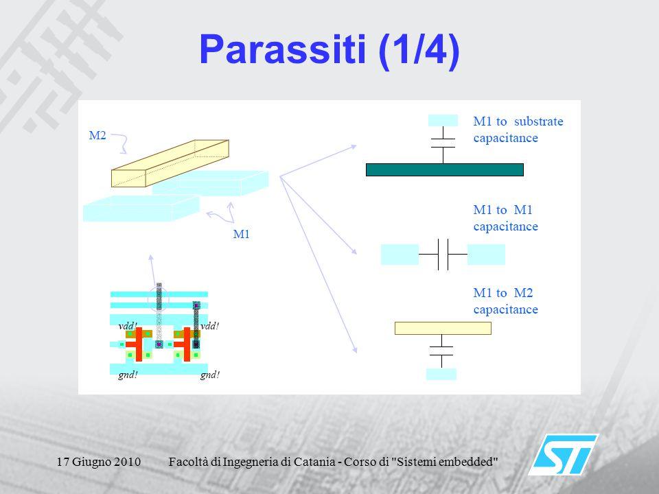 17 Giugno 2010Facoltà di Ingegneria di Catania - Corso di Sistemi embedded Parassiti (1/4)