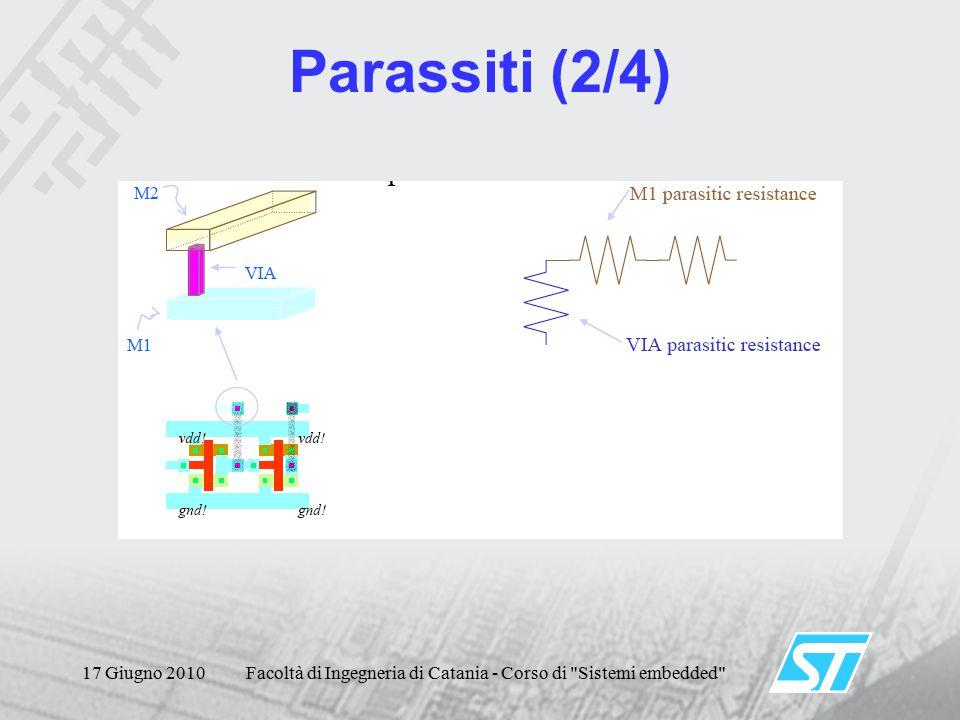 17 Giugno 2010Facoltà di Ingegneria di Catania - Corso di Sistemi embedded Parassiti (2/4)