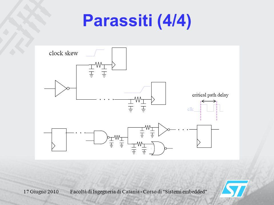 17 Giugno 2010Facoltà di Ingegneria di Catania - Corso di Sistemi embedded Parassiti (4/4)