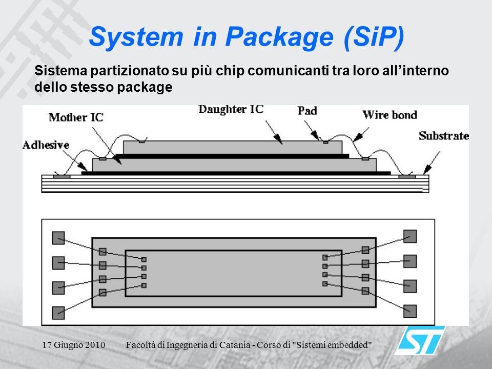 17 Giugno 2010Facoltà di Ingegneria di Catania - Corso di Sistemi embedded System in Package (SiP) Sistema partizionato su più chip comunicanti tra loro all'interno dello stesso package
