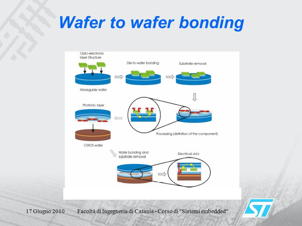 17 Giugno 2010Facoltà di Ingegneria di Catania - Corso di Sistemi embedded Wafer to wafer bonding