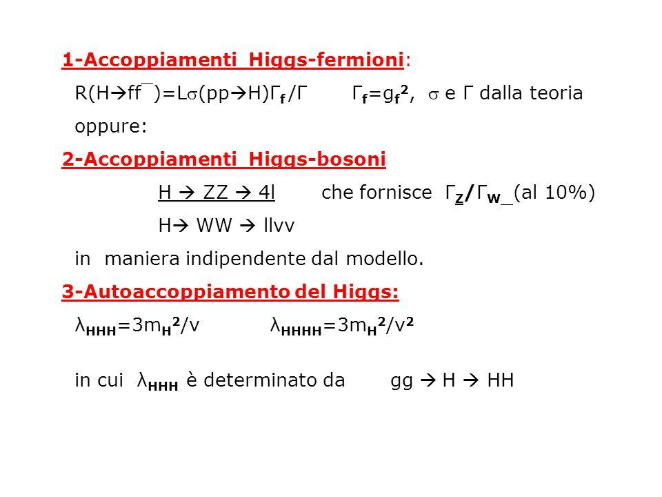 1-Accoppiamenti Higgs-fermioni: R(H  ff‾)=L(pp  H)Γ f /Γ Γ f =g f 2,  e Γ dalla teoria oppure: 2-Accoppiamenti Higgs-bosoni H  ZZ  4l che fornisce Γ Z /Γ W (al 10%) H  WW  llνν in maniera indipendente dal modello.