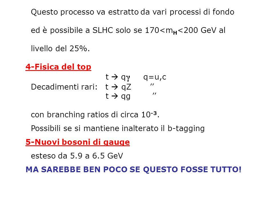 Questo processo va estratto da vari processi di fondo ed è possibile a SLHC solo se 170<m H <200 GeV al livello del 25%.