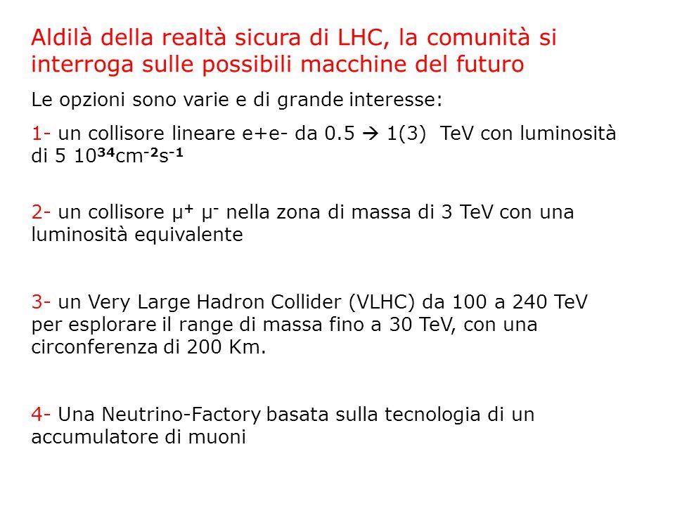 Aldilà della realtà sicura di LHC, la comunità si interroga sulle possibili macchine del futuro Le opzioni sono varie e di grande interesse: 1- un collisore lineare e+e- da 0.5  1(3) TeV con luminosità di 5 10 34 cm -2 s -1 2- un collisore μ + μ - nella zona di massa di 3 TeV con una luminosità equivalente 3- un Very Large Hadron Collider (VLHC) da 100 a 240 TeV per esplorare il range di massa fino a 30 TeV, con una circonferenza di 200 Km.