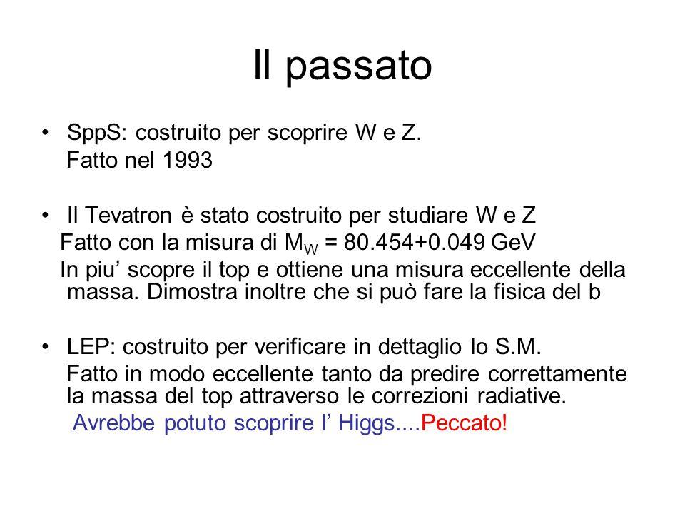 Il passato SppS: costruito per scoprire W e Z.