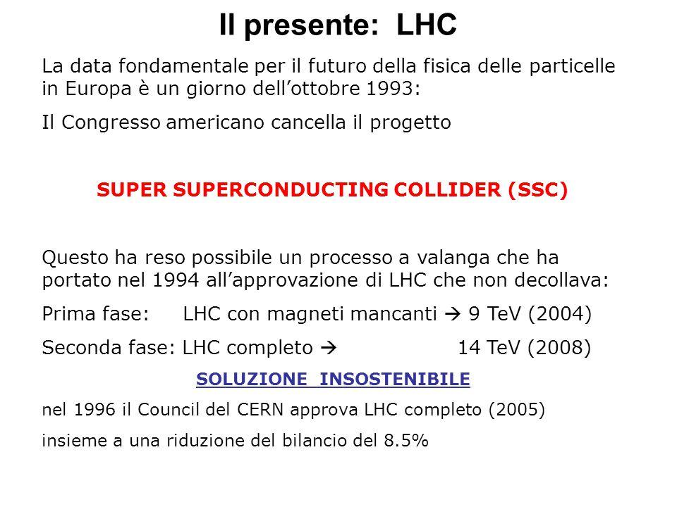 Il presente: LHC La data fondamentale per il futuro della fisica delle particelle in Europa è un giorno dell'ottobre 1993: Il Congresso americano cancella il progetto SUPER SUPERCONDUCTING COLLIDER (SSC) Questo ha reso possibile un processo a valanga che ha portato nel 1994 all'approvazione di LHC che non decollava: Prima fase: LHC con magneti mancanti  9 TeV (2004) Seconda fase: LHC completo  14 TeV (2008) SOLUZIONE INSOSTENIBILE nel 1996 il Council del CERN approva LHC completo (2005) insieme a una riduzione del bilancio del 8.5%