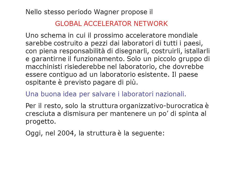 Nello stesso periodo Wagner propose il GLOBAL ACCELERATOR NETWORK Uno schema in cui il prossimo acceleratore mondiale sarebbe costruito a pezzi dai laboratori di tutti i paesi, con piena responsabilità di disegnarli, costruirli, istallarli e garantirne il funzionamento.