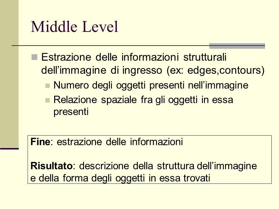 Middle Level Estrazione delle informazioni strutturali dell'immagine di ingresso (ex: edges,contours) Numero degli oggetti presenti nell'immagine Rela