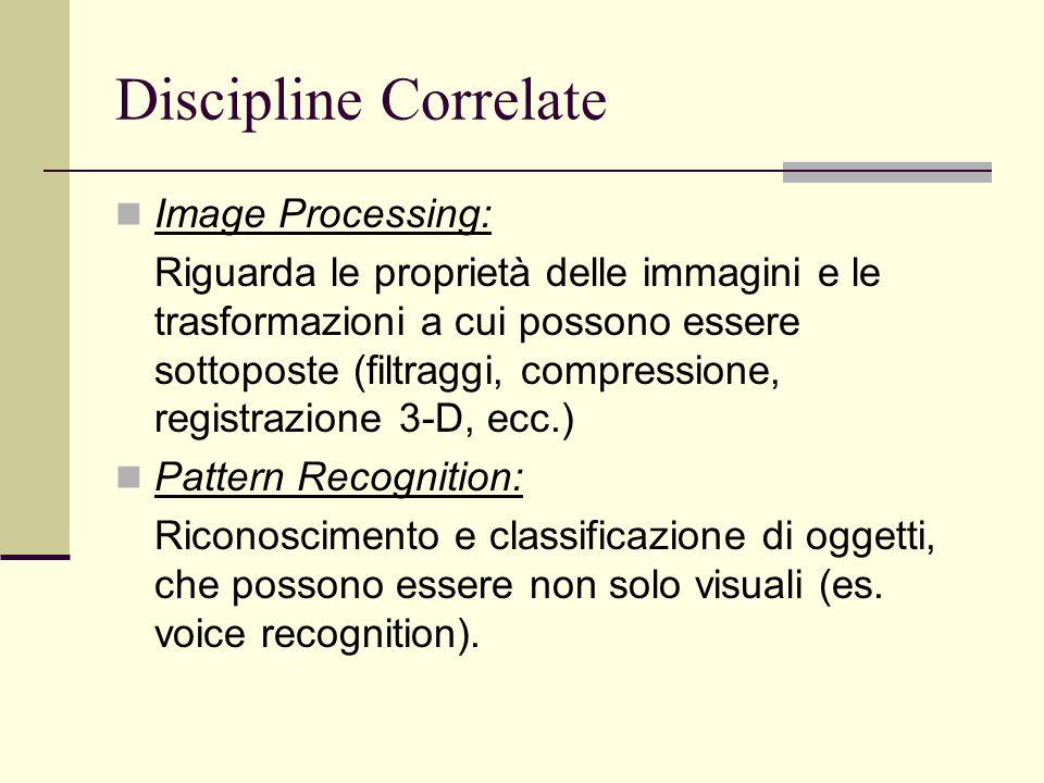 Discipline Correlate Image Processing: Riguarda le proprietà delle immagini e le trasformazioni a cui possono essere sottoposte (filtraggi, compressio