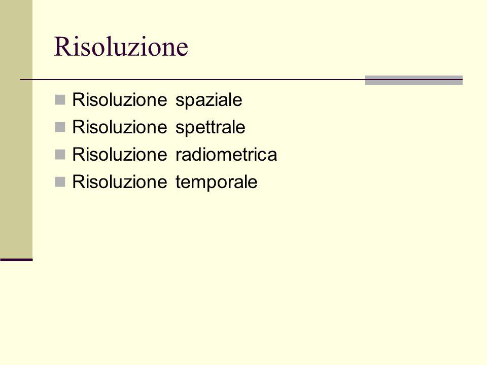 Risoluzione Risoluzione spaziale Risoluzione spettrale Risoluzione radiometrica Risoluzione temporale
