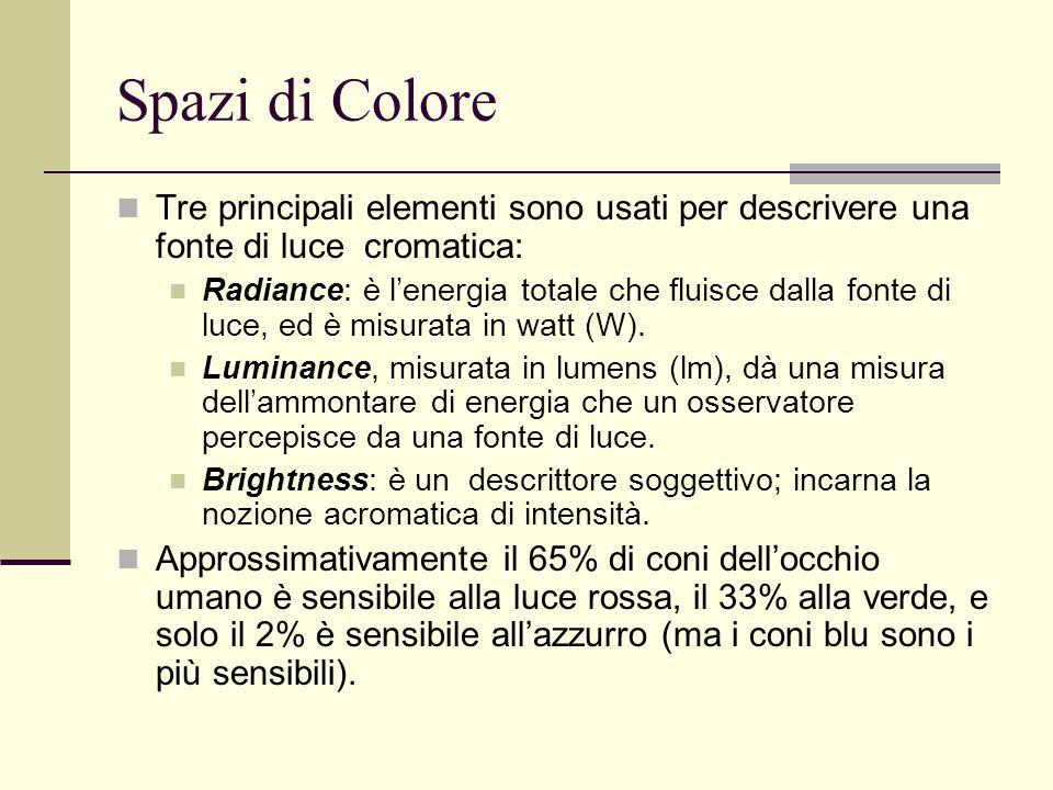 Spazi di Colore Tre principali elementi sono usati per descrivere una fonte di luce cromatica: Radiance: è l'energia totale che fluisce dalla fonte di
