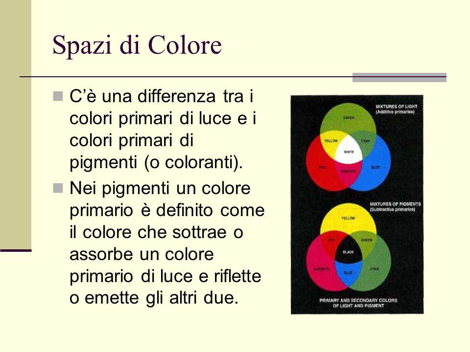 Spazi di Colore C'è una differenza tra i colori primari di luce e i colori primari di pigmenti (o coloranti). Nei pigmenti un colore primario è defini