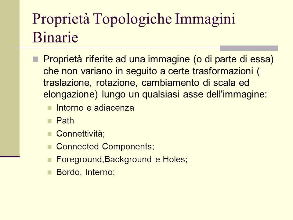 Proprietà Topologiche Immagini Binarie Proprietà riferite ad una immagine (o di parte di essa) che non variano in seguito a certe trasformazioni ( tra