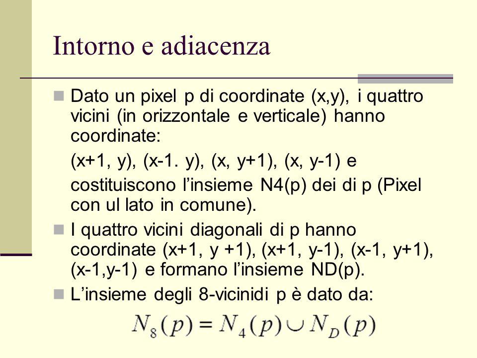 Intorno e adiacenza Dato un pixel p di coordinate (x,y), i quattro vicini (in orizzontale e verticale) hanno coordinate: (x+1, y), (x-1. y), (x, y+1),