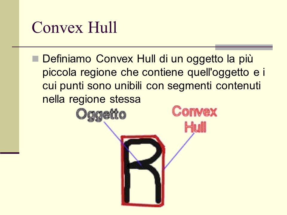 Convex Hull Definiamo Convex Hull di un oggetto la più piccola regione che contiene quell'oggetto e i cui punti sono unibili con segmenti contenuti ne
