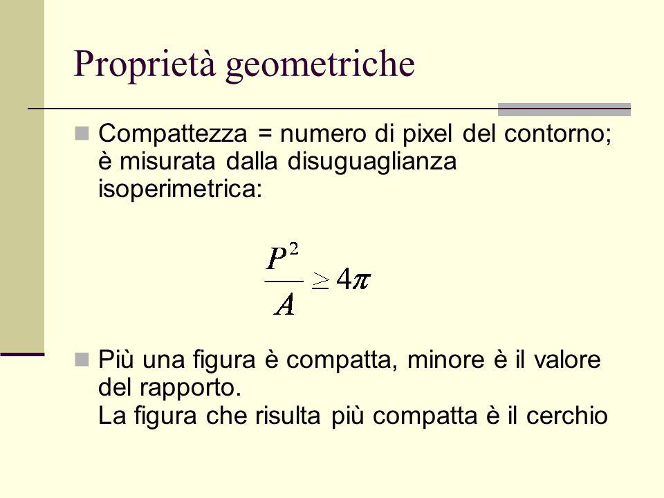 Proprietà geometriche Compattezza = numero di pixel del contorno; è misurata dalla disuguaglianza isoperimetrica: Più una figura è compatta, minore è