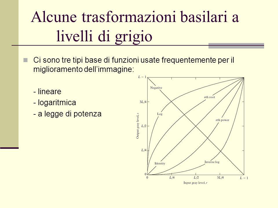Alcune trasformazioni basilari a livelli di grigio Ci sono tre tipi base di funzioni usate frequentemente per il miglioramento dell'immagine: - linear