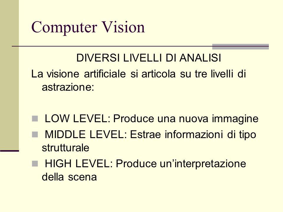 Computer Vision DIVERSI LIVELLI DI ANALISI La visione artificiale si articola su tre livelli di astrazione: LOW LEVEL: Produce una nuova immagine MIDD