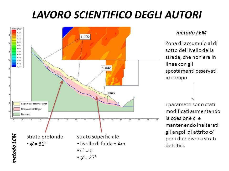 LAVORO SCIENTIFICO DEGLI AUTORI strato superficiale livello di falda + 4m c' = 0  '= 27° metodo LEM strato profondo  '= 31° metodo FEM Zona di acc
