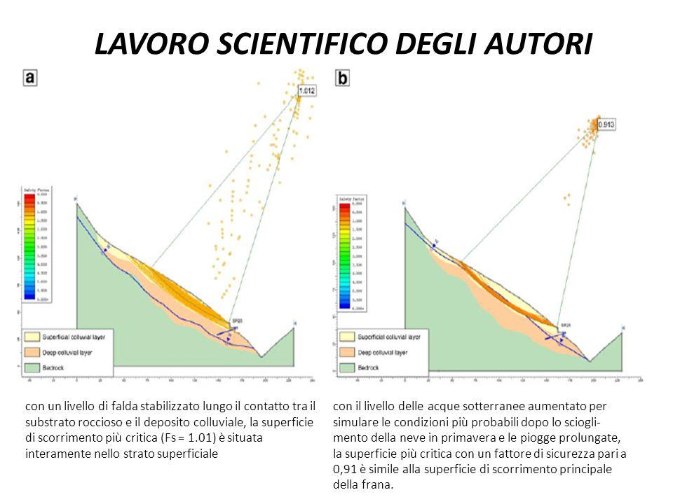 LAVORO SCIENTIFICO DEGLI AUTORI con un livello di falda stabilizzato lungo il contatto tra il substrato roccioso e il deposito colluviale, la superfic