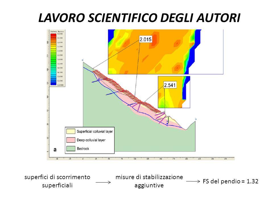LAVORO SCIENTIFICO DEGLI AUTORI superfici di scorrimento superficiali misure di stabilizzazione aggiuntive FS del pendio = 1.32