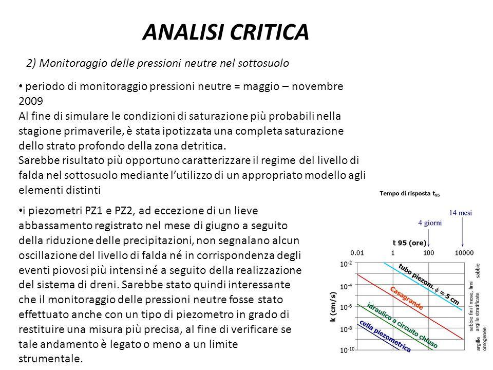 ANALISI CRITICA 2) Monitoraggio delle pressioni neutre nel sottosuolo periodo di monitoraggio pressioni neutre = maggio – novembre 2009 Al fine di sim