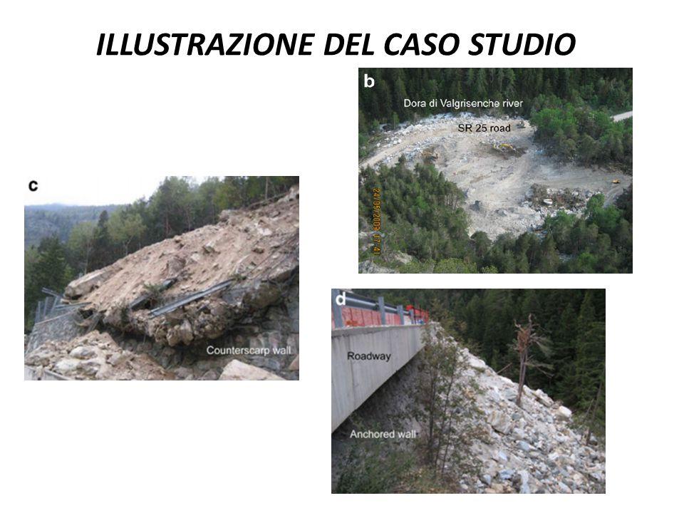 ILLUSTRAZIONE DEL CASO STUDIO