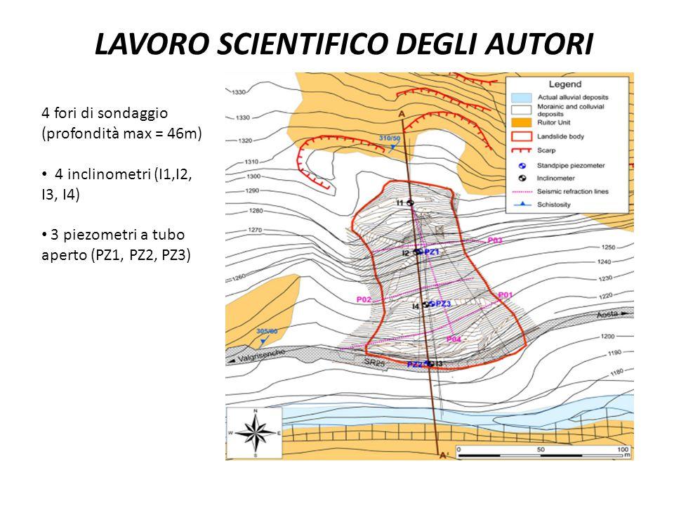 LAVORO SCIENTIFICO DEGLI AUTORI assetto stratigrafico strato superficiale di depositi morenici – colluviali (Quaternario) strato profondo di depositi morenici – colluviali Substrato roccioso spessore 16,5 m (S1) 30 m (S2) 23 m (S4)