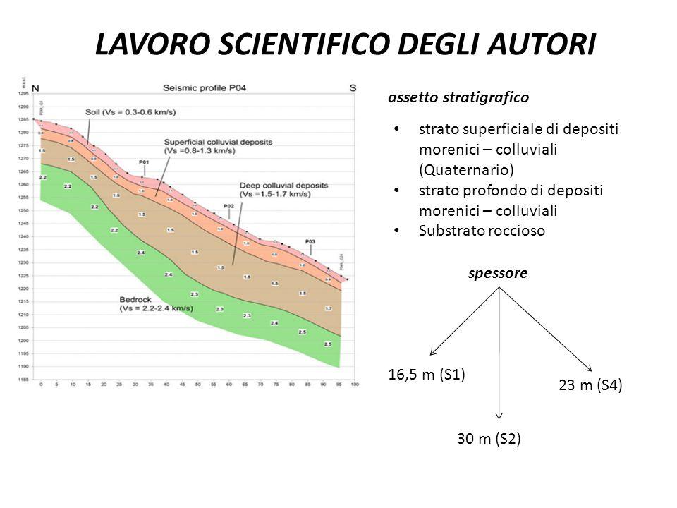 LAVORO SCIENTIFICO DEGLI AUTORI assetto stratigrafico strato superficiale di depositi morenici – colluviali (Quaternario) strato profondo di depositi