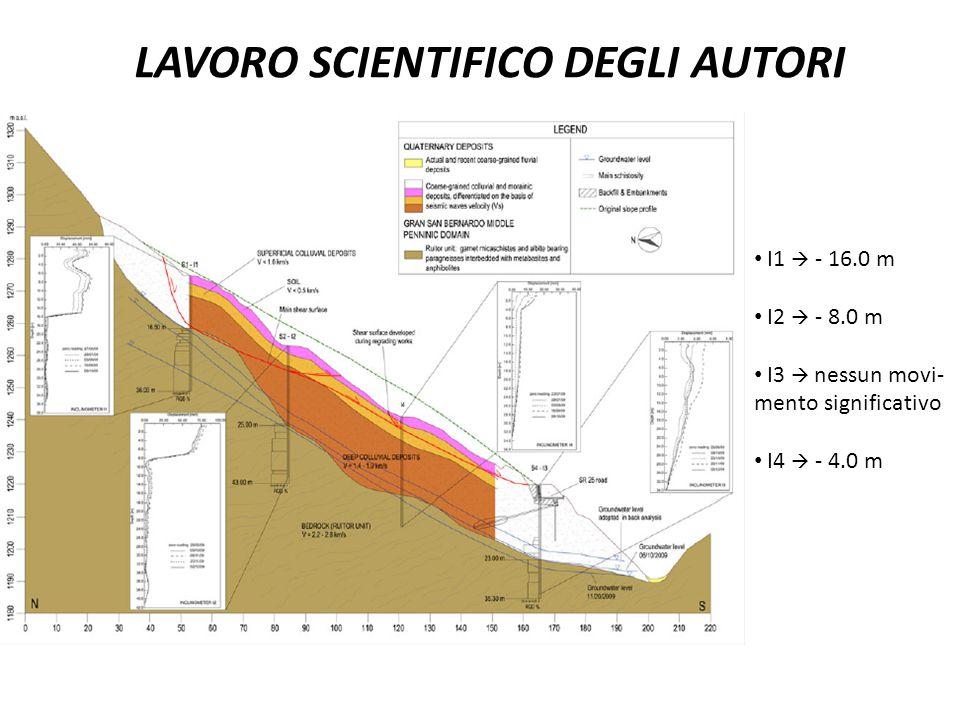 LAVORO SCIENTIFICO DEGLI AUTORI I1  - 16.0 m I2  - 8.0 m I3  nessun movi- mento significativo I4  - 4.0 m