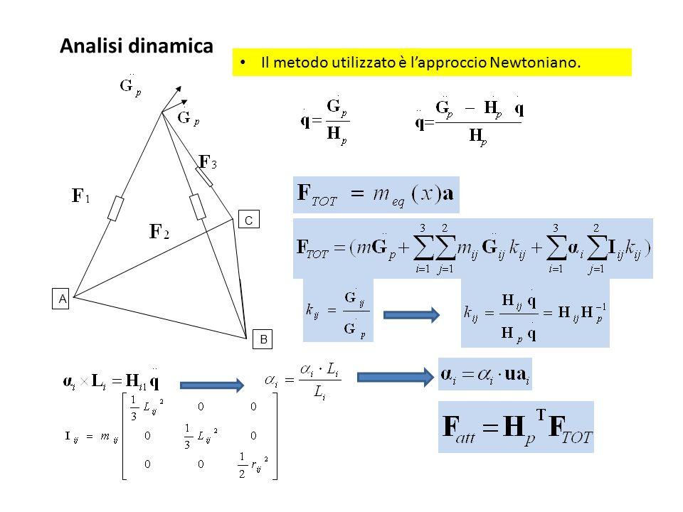 Analisi dinamica A B C Il metodo utilizzato è l'approccio Newtoniano.